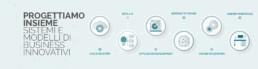 Progettiamo insieme sistemi e modelli di business innovativi WELOL